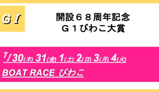 【びわこ】G1開設68周年記念 G1びわこ大賞(5日目) 競艇予想